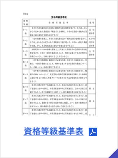 資格等級基準表